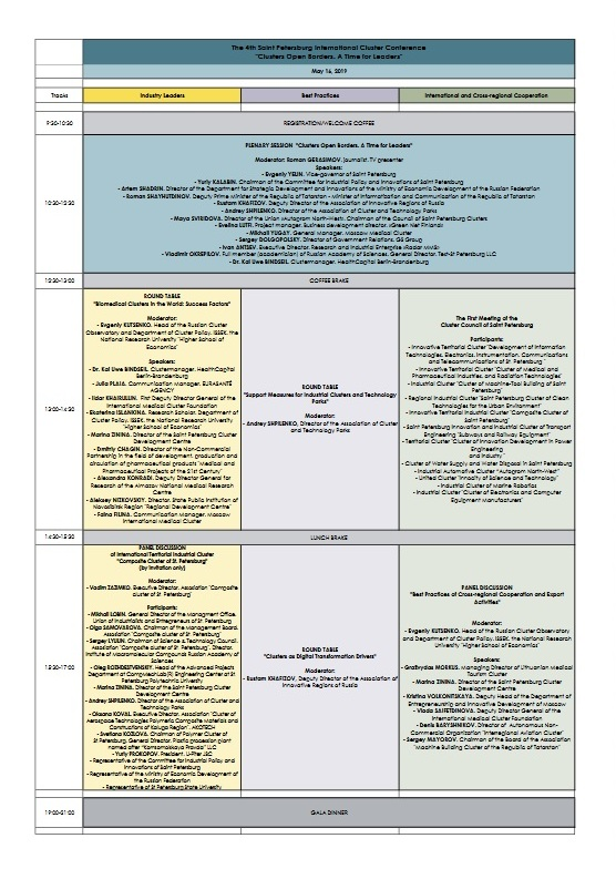 Tentative programme Saint Petersburg Cluster Conference